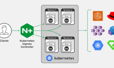 Nginx ingress controller in AWS EKS