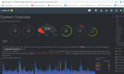 Real-time Performance Of Ubuntu 20.04 Using Netdata
